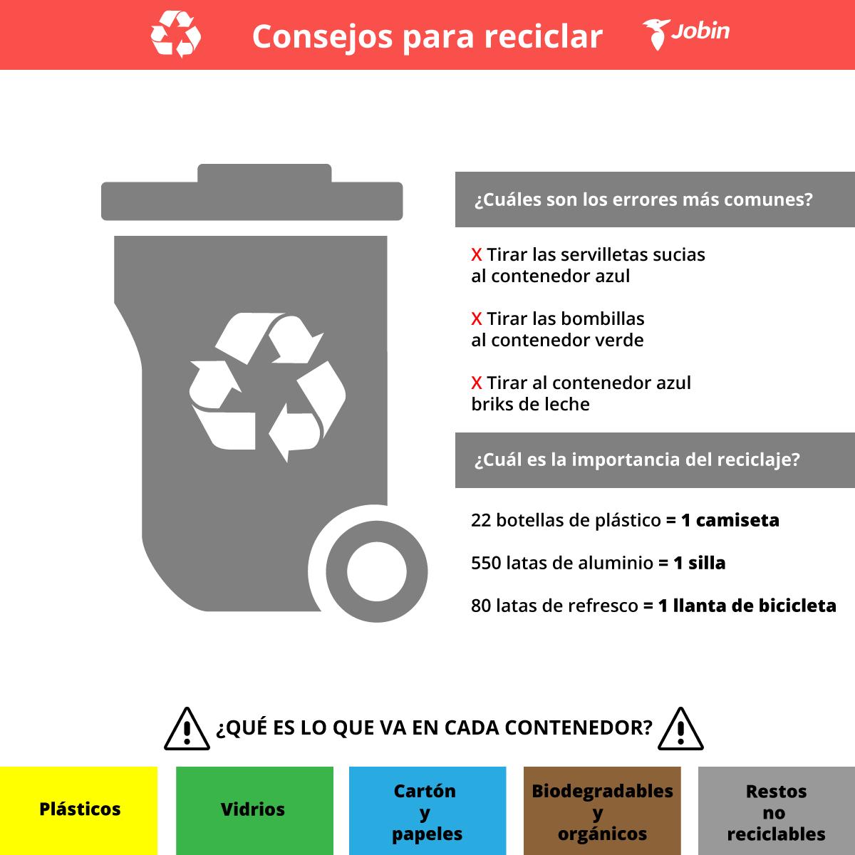 reciclar consejos